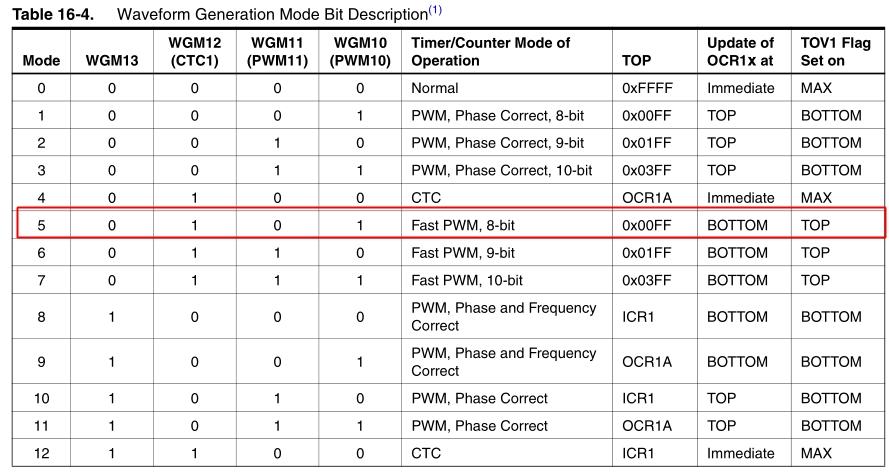 《Arduino提高PWM频率的方法》
