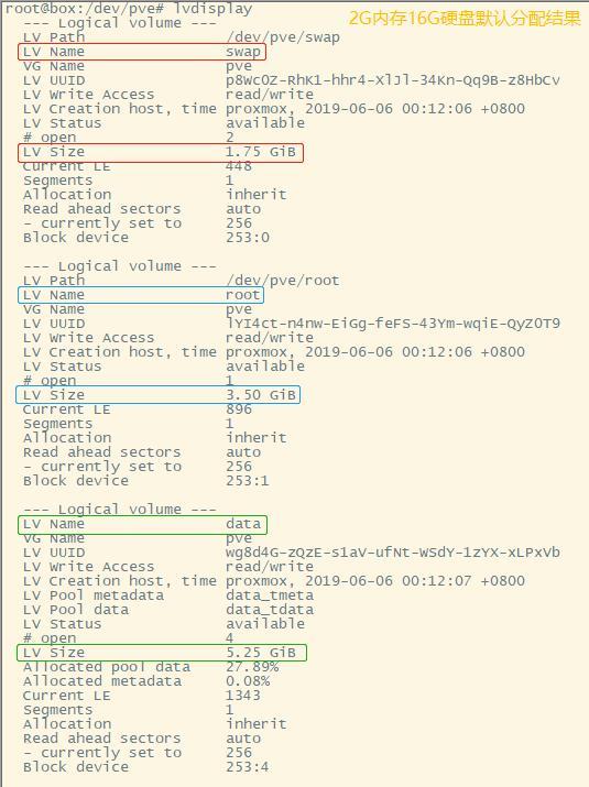 《矿渣蜗牛星际主机安装PVE+LEDE+DSM实现软路由+NAS》